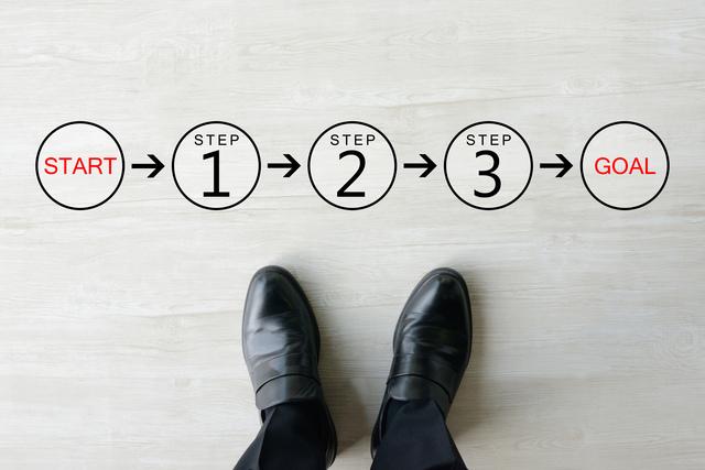 事業承継で株式譲渡を行うための手順