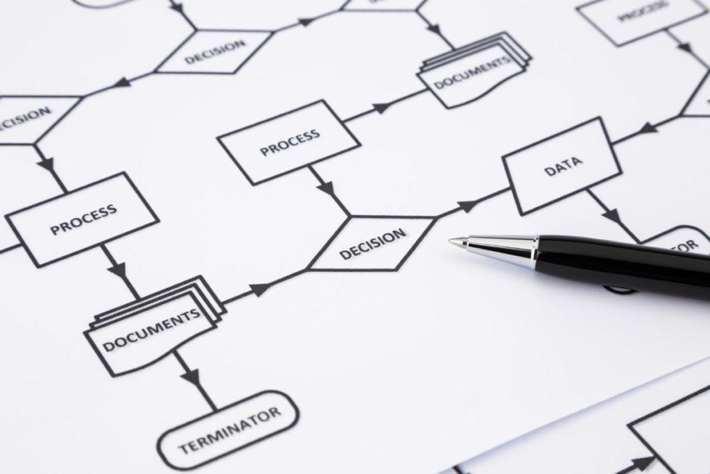 分析結果から財務モデリングを作成する