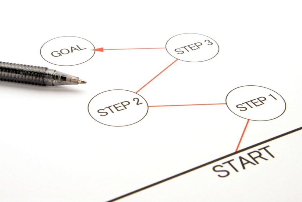 EBOを実施する5つの手順