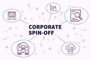 会社分割の基本情報