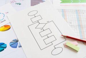ストックオプションを通じたインセンティブの取得方法